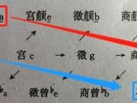 解析古琴泛音调弦法