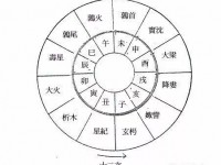 """黄道""、""赤道""、""白道"""