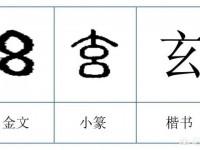 黄道坐标系与中国