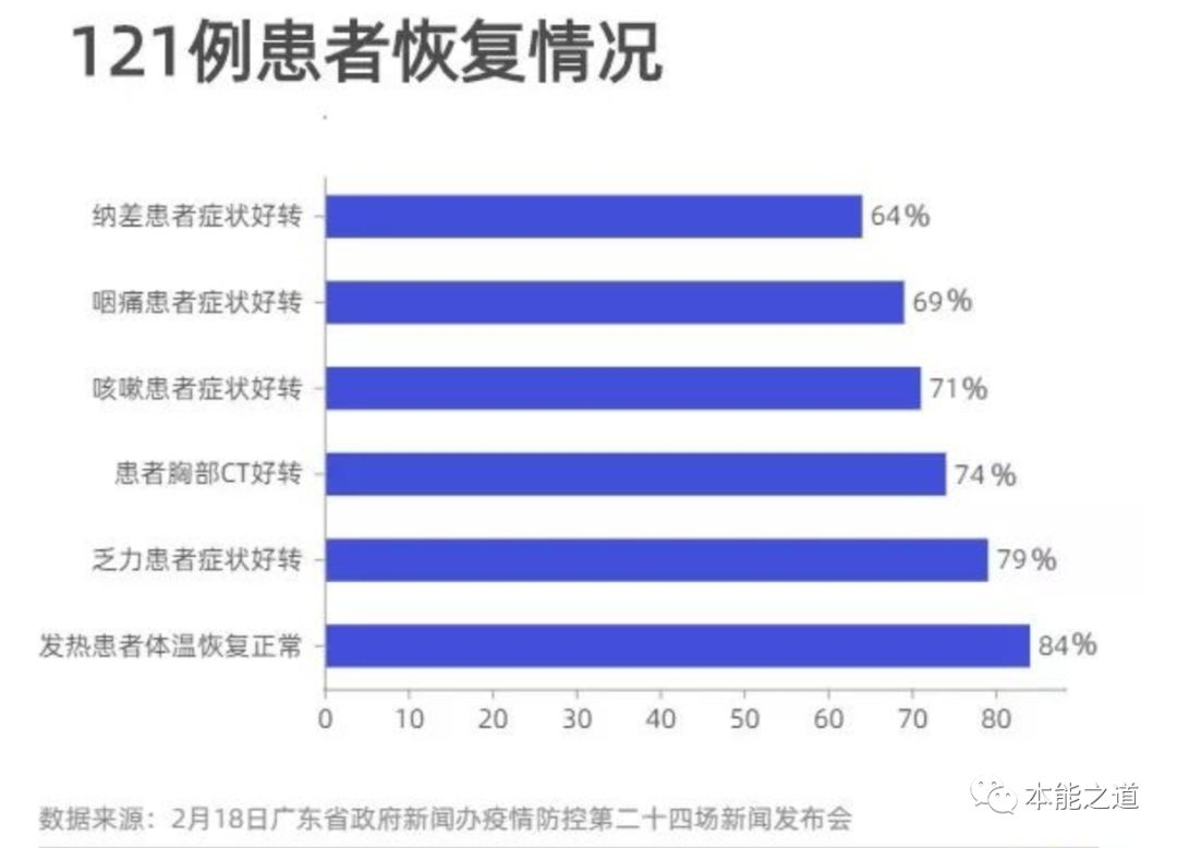 欢迎投票:2020年钟南山的共和国勋章是否应被褫夺